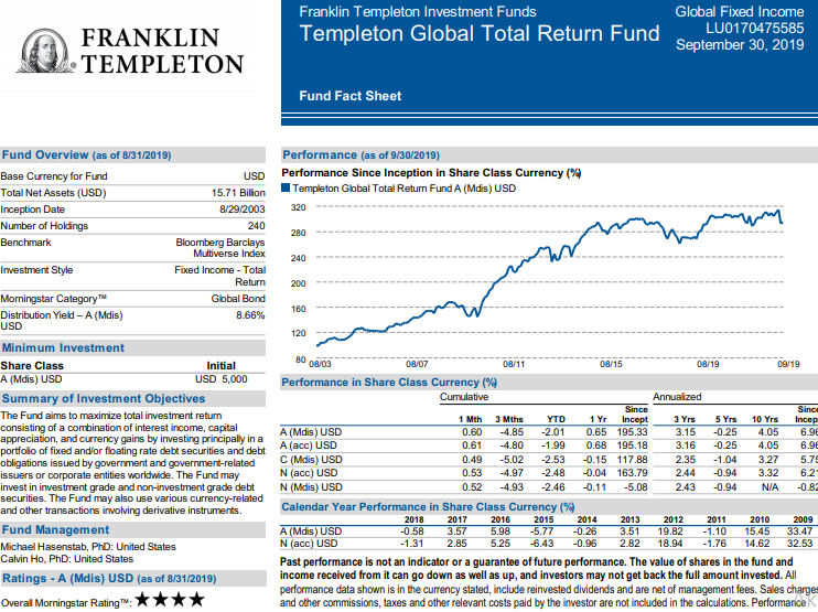 Franklin Templeton Total Return kötvényalap