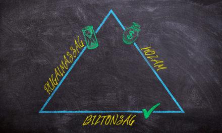 Íme a pénzügyi varázsháromszög, ami megóvja a befektetési csalódásoktól