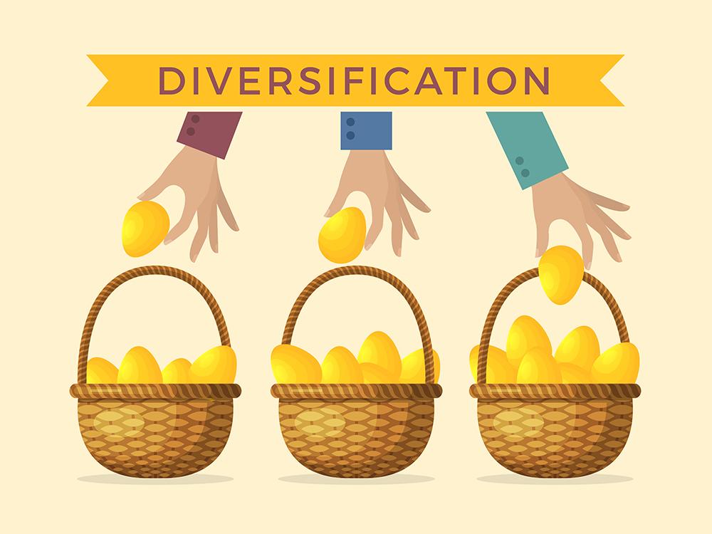 a diverzifikáció által jelentős mértékben megóvhatja befektetési portfólióját