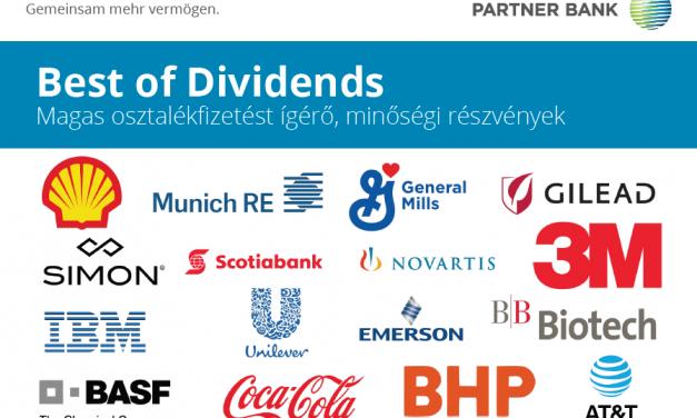 Hogyan tud évi 5% feletti osztalék hozamot elérni TOP cégek által?